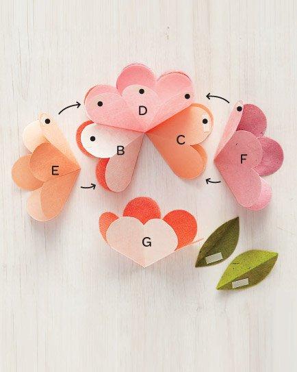 cartão de flores popup4