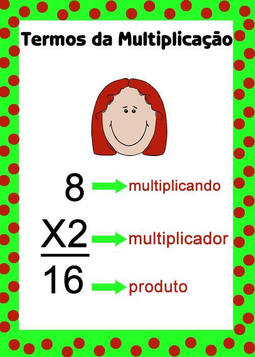 termos da multiplicação